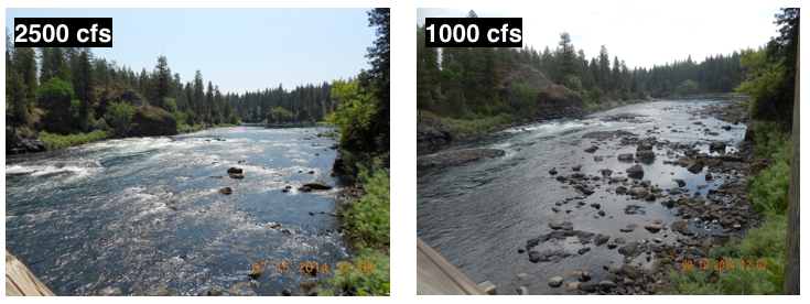 Spokane River flows 2500-1000cfs